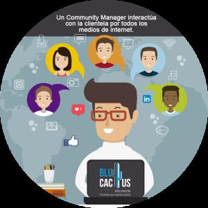 BluCactus - ¿Qué es un Community Manager? - persona usando una computadora con personas en el fondo
