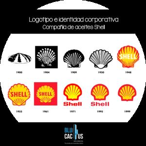 BluCactus / ¿Qué es un logotipo? / logos