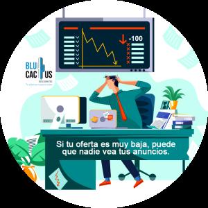 Blucactus-Cuánto-cuesta-una-campaña-de-Google-Adwords-en-México-