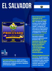 BluCactus - Normas de productos -INFOGRAFIA-EL-SALVADOR