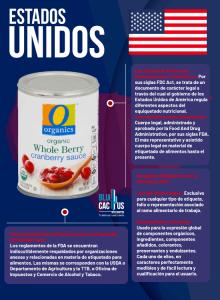 BluCactus - ESTADOS UNIDOS
