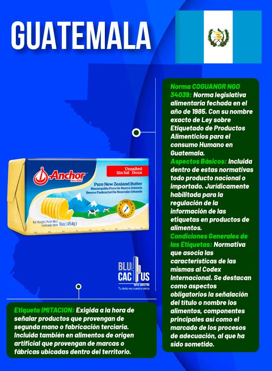 BluCactus - Normas de Etiquetado de Productos en Hispanoamérica - guatemala