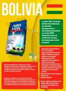 BluCactus - Normas de Etiquetado de Productos en Hispanoamérica - infografia de Bolivia