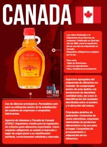BluCactus - Normas de Etiquetado de Productos en Hispanoamérica - infografia de Canada