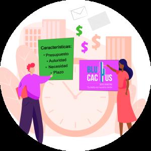 BluCactus / Telemarketing para aumentar los ingresos / personas