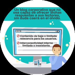 BluCactus - ¿Cómo atraer tráfico al blog corporativo? - niña