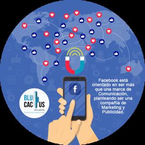 Objetivo en la Historia de Facebook