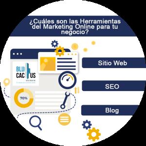Cuáles son las Herramientas del Marketing Digital para tu negocio