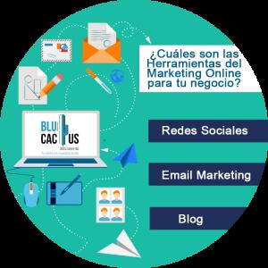 Cuáles son las Herramientas del Marketing Digital para tu negocio Redes Sociales