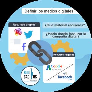 Definir los medios digitales