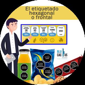 Blucactus-Nuevas-normas-de-etiquetado-en-México-adoptan-al-sistema-octogonal-latinoamericano-hombre