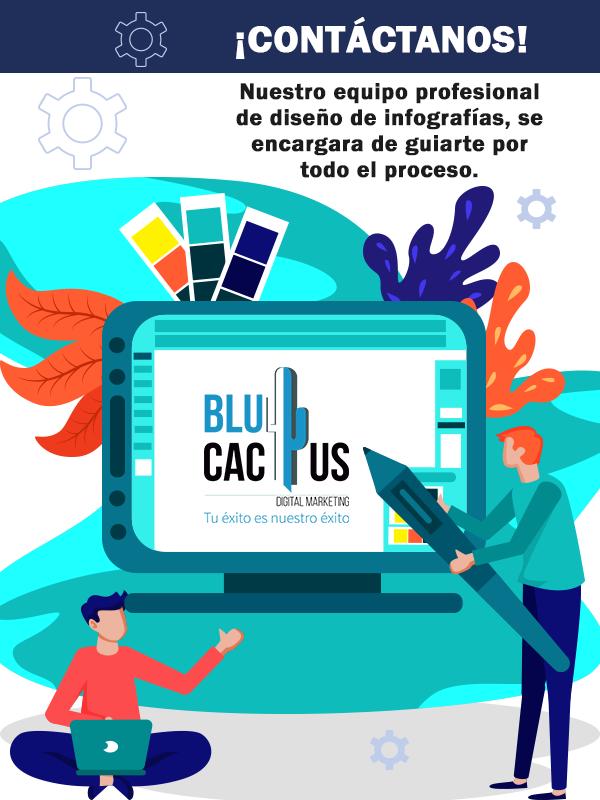 Blucactus - computadora con dos personas