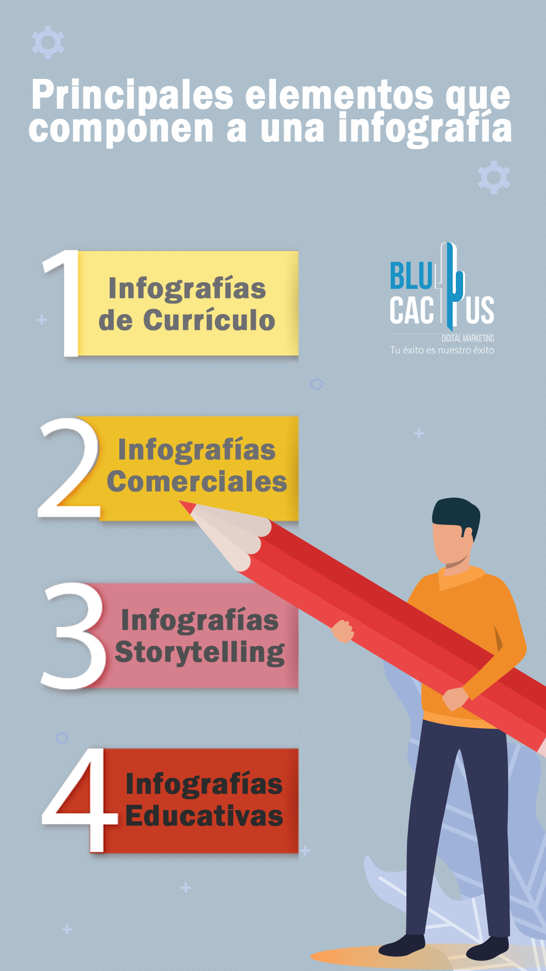 Blucactus - Diseño de Infografías - hombre sosteniendo un lapiz
