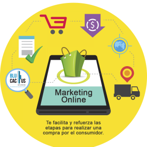 Qué es el Marketing Online