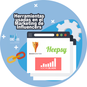 BluCactus / Beneficios del Marketing de Influencer / herramientas