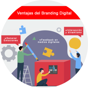 Blucactus - Branding Digital como estrategia de Marketing - people with a red square