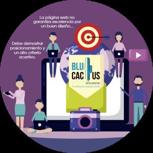 BluCactus / 5 beneficios de contratar marketing digital / personas