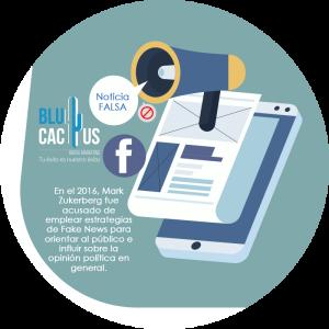 BluCactus - Nuevo logotipo de Facebook como herramienta de marketing - facebook