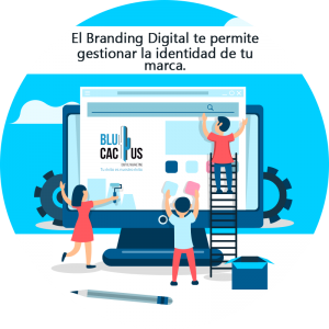 Blucactus - Branding Digital como estrategia de Marketing - people painting computer