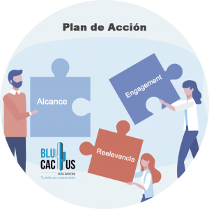 BluCactus / Beneficios del Marketing de Influencer / puzzle