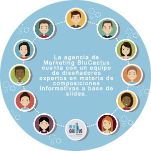 BluCactus - Tipos de presentaciones de Power Point - circulo celeste con personas al rededor