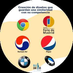 Blucactus-Qué es un logotipo-logotipos modificados de pepsi, chrome y bmw