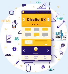 Blucactus - Cuadro de la tendencia UX en color amarillo y morado
