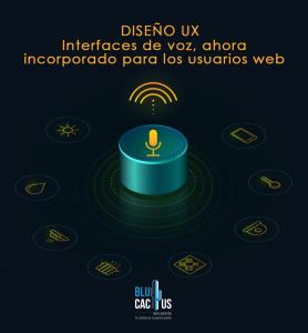 Blucactus - Directrices del diseño UX - imagen con una bocina que tiene alrededor elementos de interfaces de voz para usuarios web
