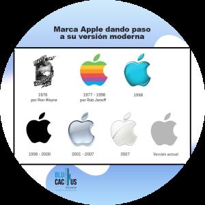 Blucactus-Qué es un logotipo-problemas de imagen ejemplo con marca apple