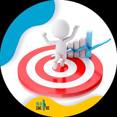 BluCactus - Cuánto cuesta una campaña de Google Adwords - Target