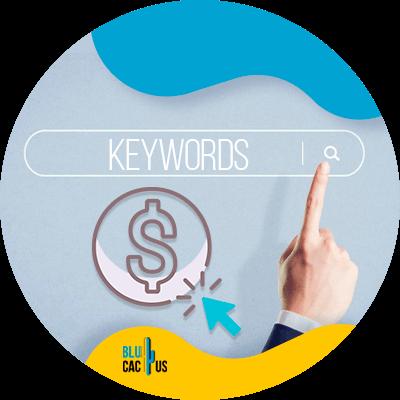 BluCactus - Cuánto cuesta una campaña de Google Adwords - Keywords