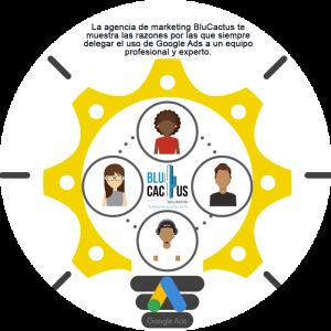 Blucactus - La-agencia-de-marketing-BluCactus-te-muestra-las-razones-por-las-que-siempre-delegar-el-uso-de-Google-Adwords-a-un-equipo-profesional-y-experto - personas alrededor de una tuerca