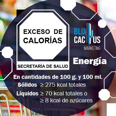 BluCactus - ejemplo animado de etiqueta de exceso de calorias