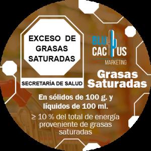BluCactus - ejemplo animado de etiqueta de grasas saturadas