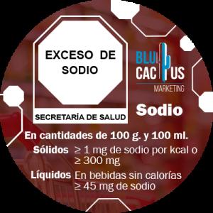 BluCactus - Norma 051 para Etiquetado - Infografia de Norma 051 de alimentos méxico - ejemplo de etiqueta de socio