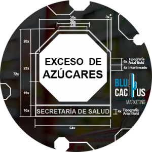 BluCactus - ejemplo animado de etiqueta de azucares