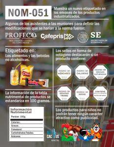 BluCactus - Norma 051 para Etiquetado - Infografia de Norma 051 de alimentos méxico - infografia