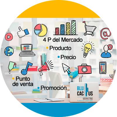 BluCactus - Plan de Marketing - diferentes simbolos de computadora