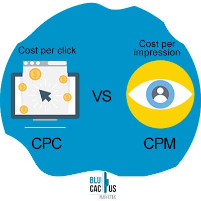 BluCactus -comparaciones de cpc y cpm