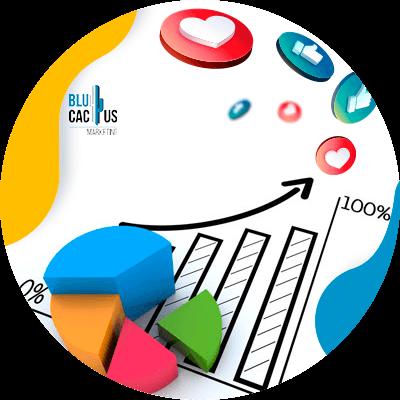 BluCactus - metricas de datos subiendo