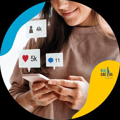 BluCactus - Op welke sociale netwerken moet mijn bedrijf concurreren?