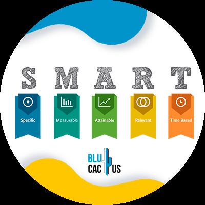 BluCactus - smart