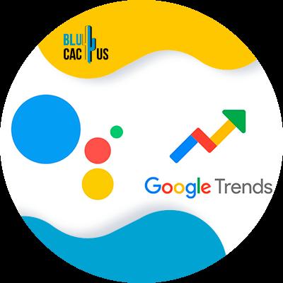 BluCactus - Estrategias SEO para sitios web dedicados a la moda - google trends