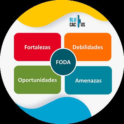 BluCactus - Marketing digital para principiantes - foda