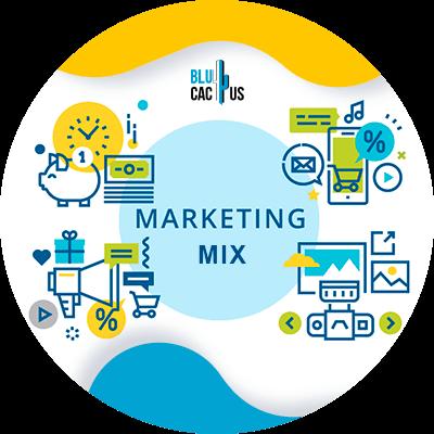 BluCactus - Marketing digital para principiantes - marketing mix