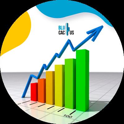 BluCactus - Ventajas y desventajas de un e-commerce - analisis de datos