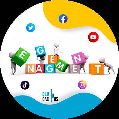 BluCactus - audiencia en redes sociales - engagement