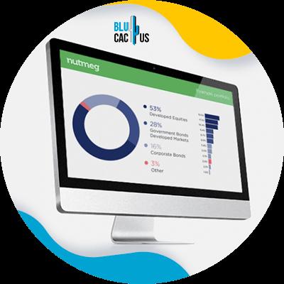 BluCactus - tendencias de Marketing para empresas de seguros - asesores financieros