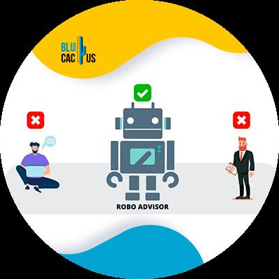 BluCactus - tendencias de Marketing para empresas de seguros - Robot