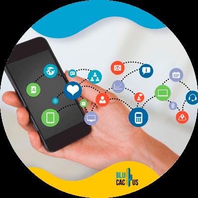 BluCactus - Estrategias de marketing para la industria financiera - aparato tecnologico
